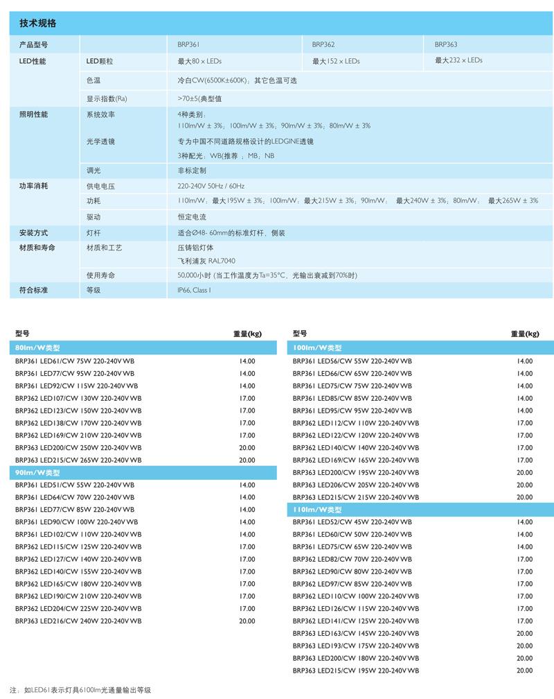 飞利浦led路灯brp361/362/363系列
